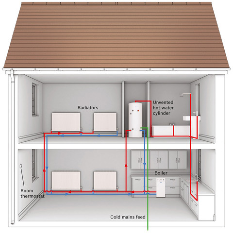 Elements plumbing and heating Worcester Oil System boiler diagram