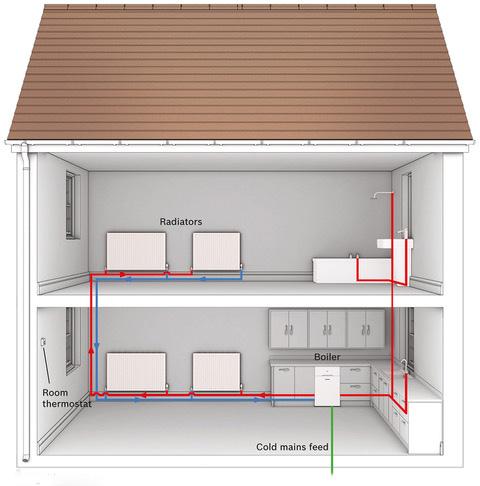 Elements plumbing & heating Worcester Oil Combi boiler diagram