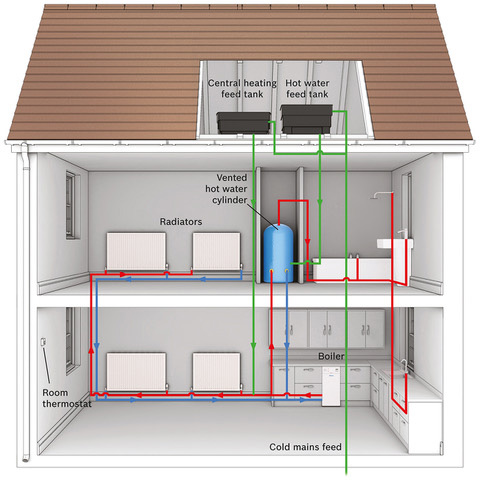 Elements plumbing & heating Worcester Oil Regular Heat Only Traditional diagram